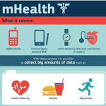 European Commission published an infographic about m-health