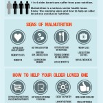 Infographic: How can we prevent senior malnourishment?