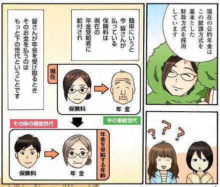 Japon-manga-système-de-retraite