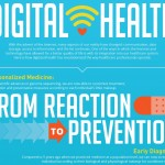 Infographics: Health and Digital Communication