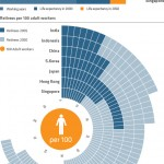 Infographics: Golden Aging in Europe and Central Asia — Silver Economy