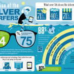 Infographics: Silver Surfers and their use of the Internet