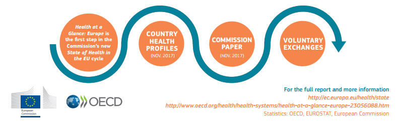 infography-health-at-a-glance-europe-2016-3