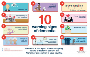 Warning-signes-of-dementia